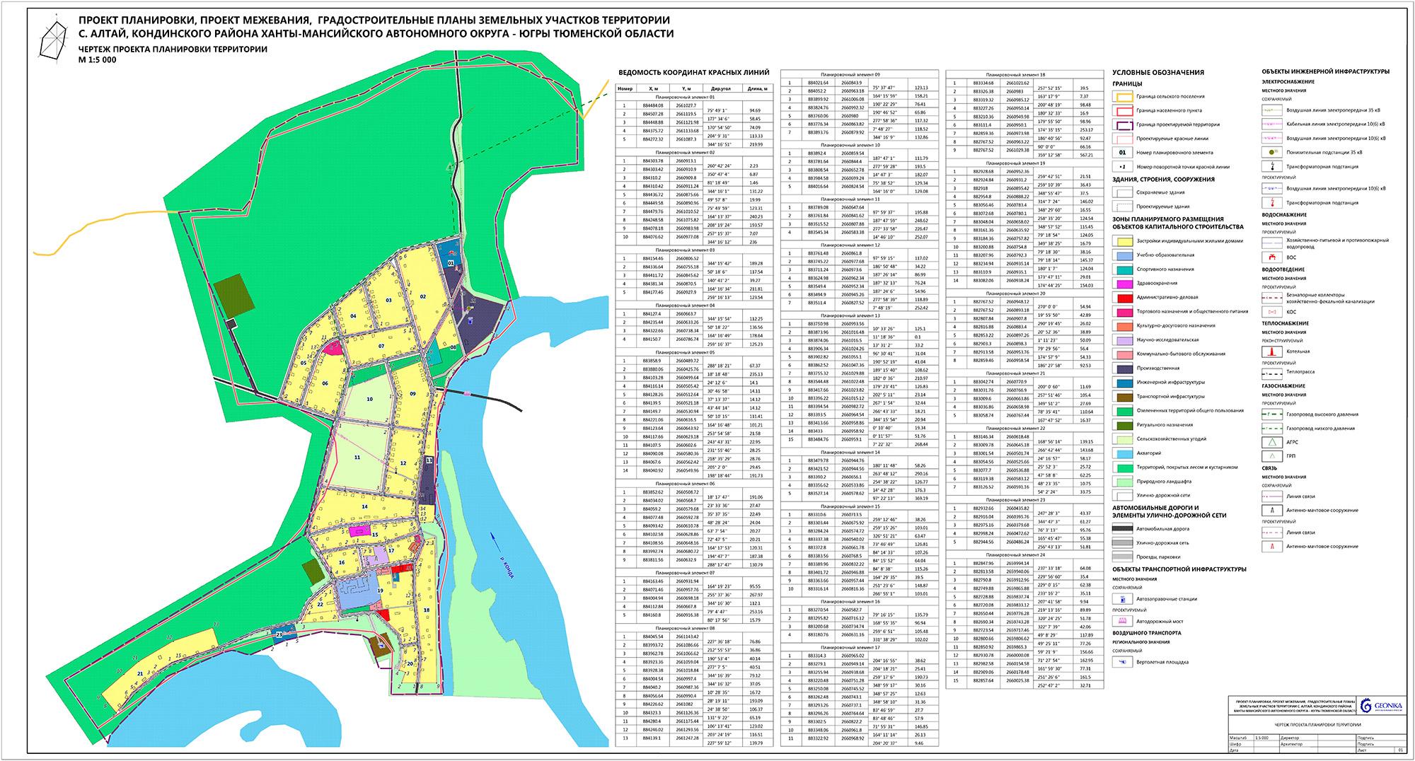 Услуги по получению документов для электроснабжения в Борисово ленэнерго тарифы на технологическое присоединение в 2011г