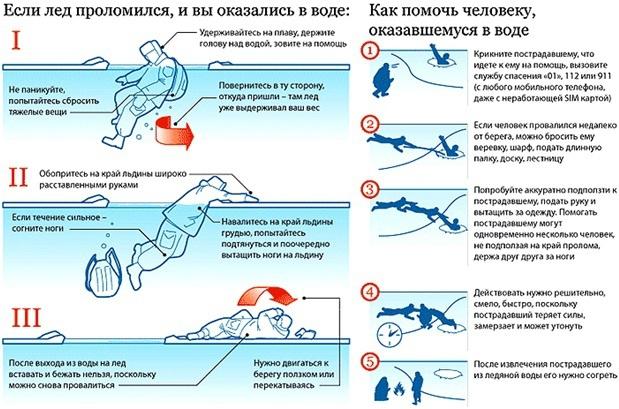 Двое рыбаков провалились под лед в Житомире - оба погибли - Цензор.НЕТ 167