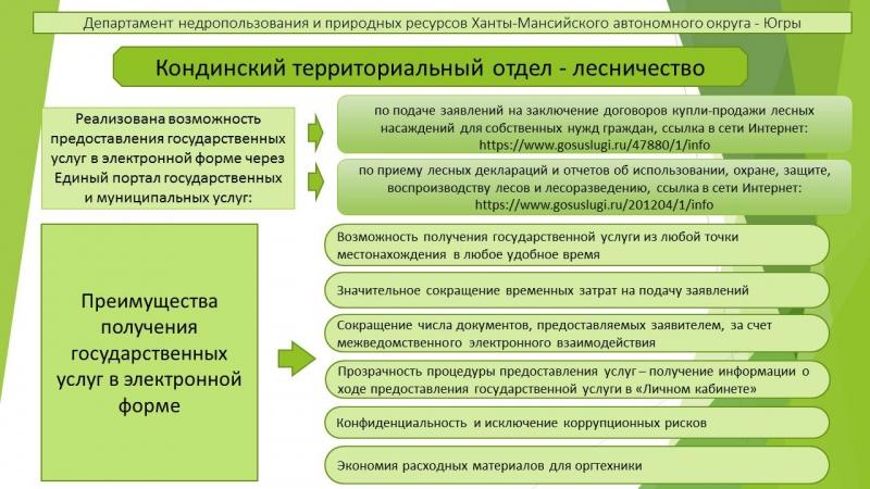 Договор на аренду площади под торговый аппарат образец